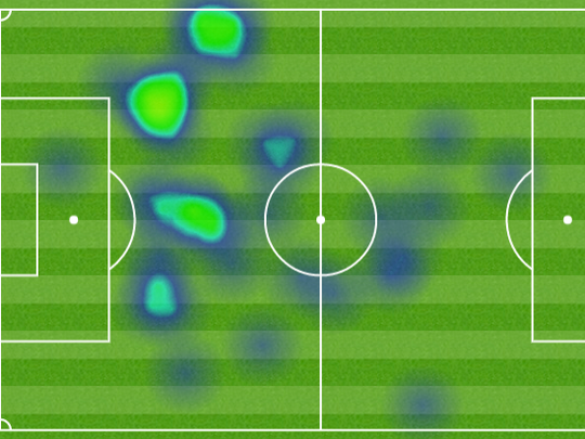 Gerardo Torrado's heat map from the Eleven's game against Minnesota showed the Mexican international playing higher up the pitch than usual.