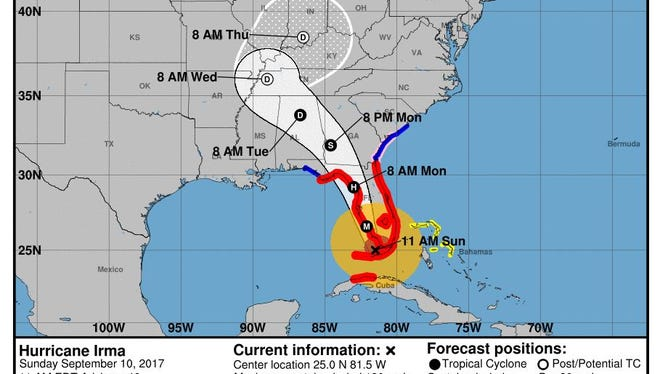 The National Hurricane Center's projected path for Hurricane Irma as of 11 a.m. on Sunday, Sept. 10, 2017.
