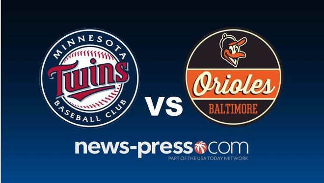Enter to win Spring Training tickets to see the Minnesota Twins VS the Baltimore Orioles