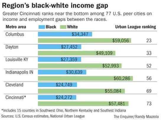 Cincinnati Black and White_onlineB.png