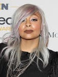 Raven-Symone stars on 'The View.'