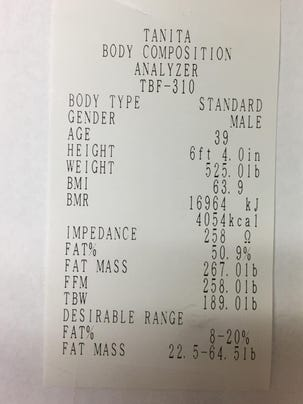 This body composition analysis shows the percentages