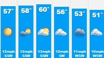 Tuesday weather forecast for Muncie