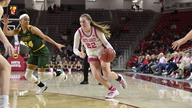 Chloe Lamb, who scored a career-high 20 points on Saturday, drives by Tyrah Spencer at the Sanford Coyote Sports Center in an 80-54 win over North Dakota State.