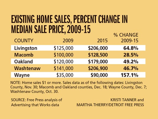 635879669307322277-dfp-housing-market-review-TABLE-PRESTO.jpg