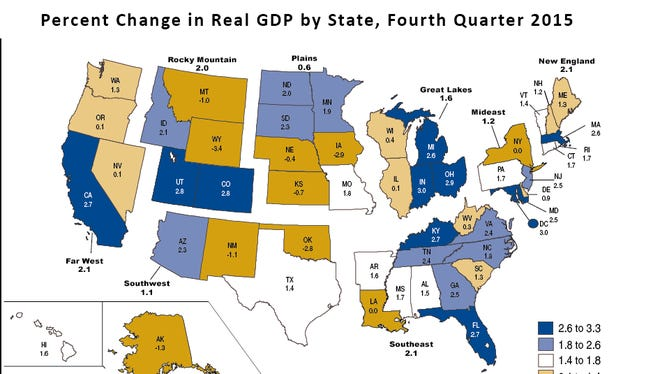 The economies of all but nine states grew in the last quarter of 2015 with Indiana's gross domestic product getting the biggest bump.