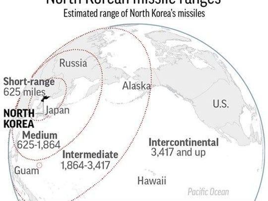 NORTH KOREA MISSILE RANGES