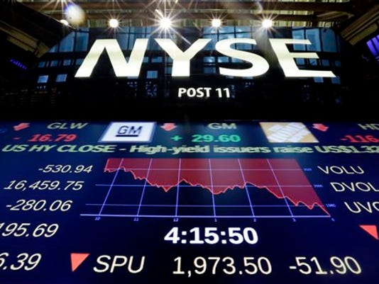 A screen above the floor of the New York Stock Exchange shows the closing numbers, Friday, Aug. 21, 2015. The Dow Jones industrial average fell to 16,459.75, and ended down 3.1 percent on Friday. The Standard & Poor's 500 index dropped 64.84 points, or 3.2 percent, to 1,970.89.