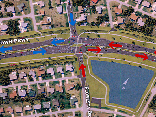 "A rendering of the ""superstreet""  shows traffic flow on Crosstown Parkway at Floresta Drive."