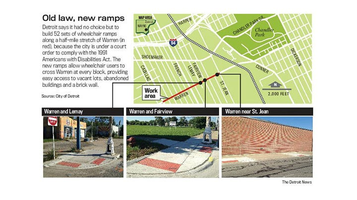 New Wheelchair Ramps Offer No Aid