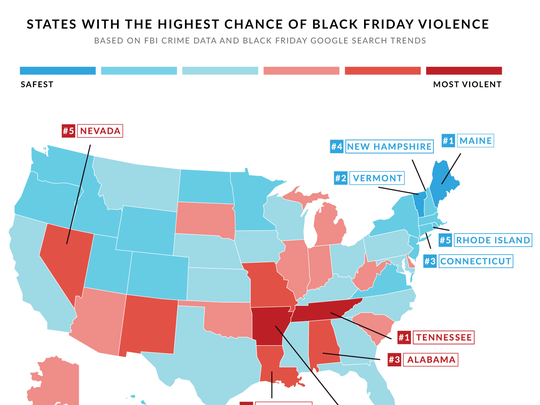 A study published by Reviews.org named the states that have the highest chance of Black Friday violence.