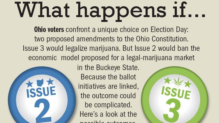 Marijuana vote: What happens if...