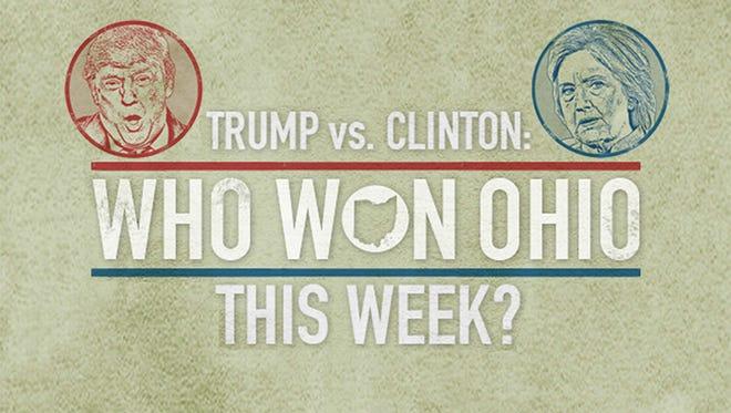 Who Won Ohio