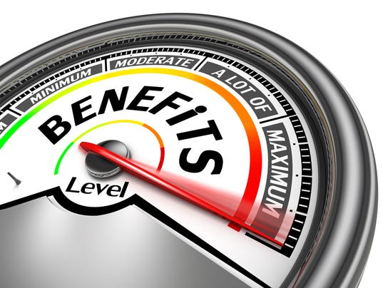 benefits conceptual meter