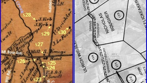 Southernmost Region in what is now Springettsbury Township; from Shearer's 1860 Map of York County, PA & Penn Pilot Aerial Photo, from March 19, 1938, of Same Area with Dr. Neal O. Hively MAP 20 Overlay (Annotations by S. H. Smith, 2015)