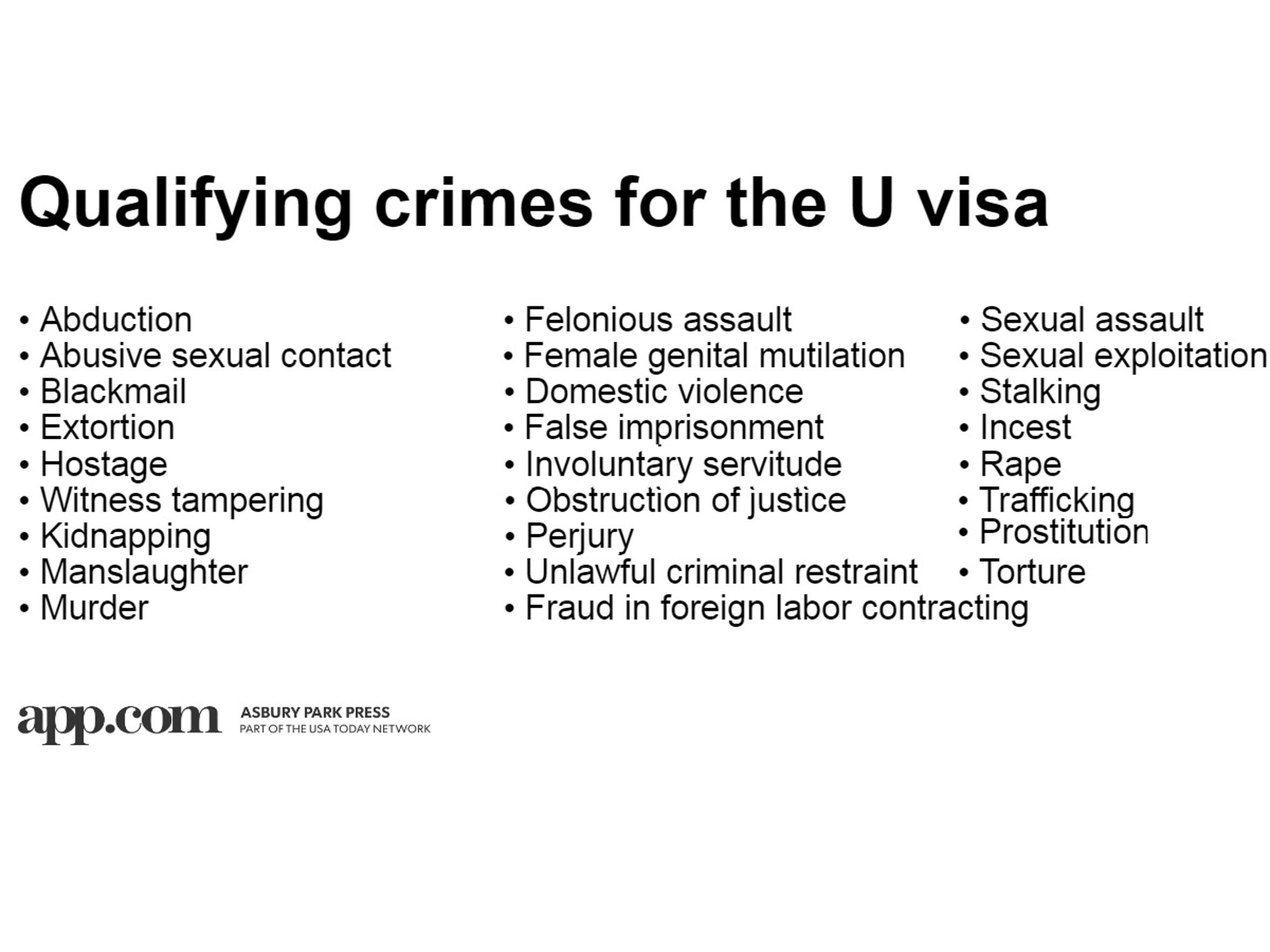 A list of federal crimes that could qualify a victim for a U visa. Other, similar crimes, also count.