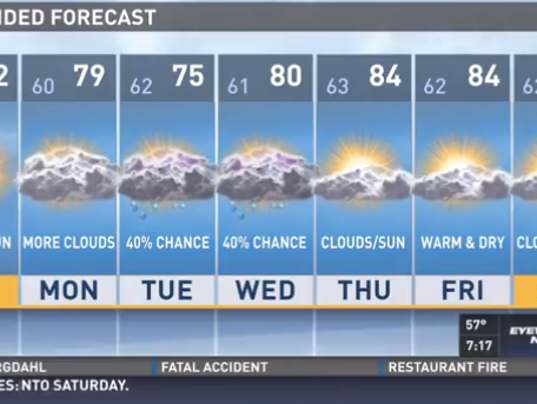 Chance Of Rain This Week For San Antonio