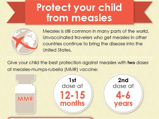 Information from the CDC about protecting your child