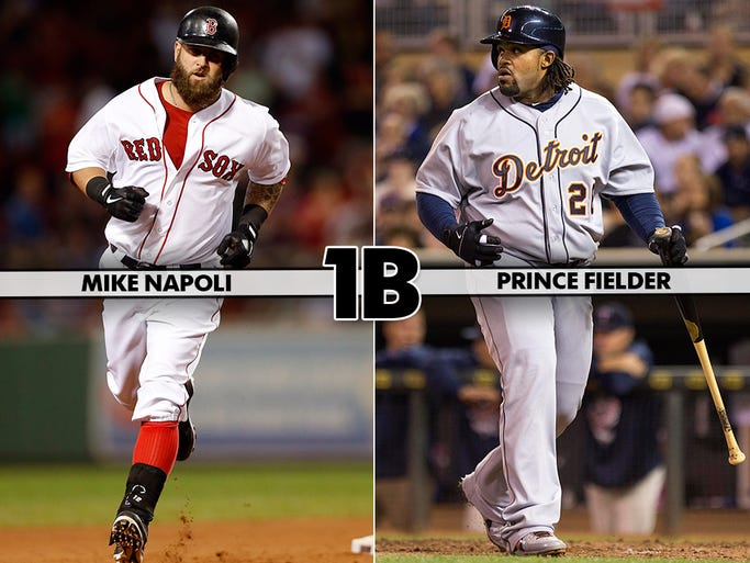 Prince Fielder has a better resume than Mike Napoli, but both had similar seasons in 2013. Also, Fielder has not driven in a run in his last 13 postseason games. ADVANTAGE: Even.