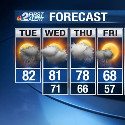 We're likely to get at least a few showers or thunderstorms on