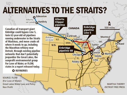 Report: Straits of Mackinac oil pipeline not necessary