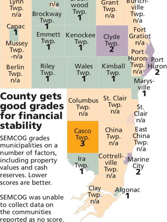 County fiscal grades.eps