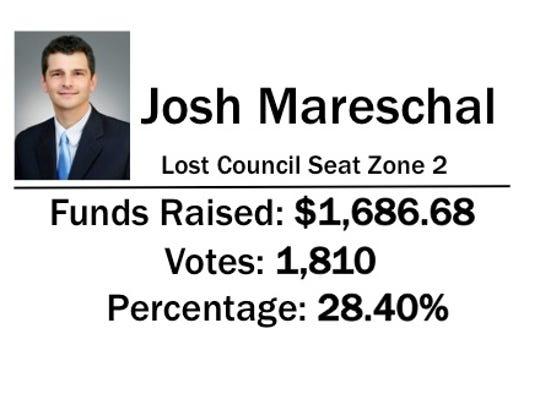 Josh Mareschal
