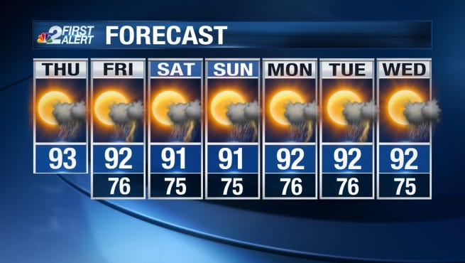 Inland and coastal zones see a good chance for rain and storms today.