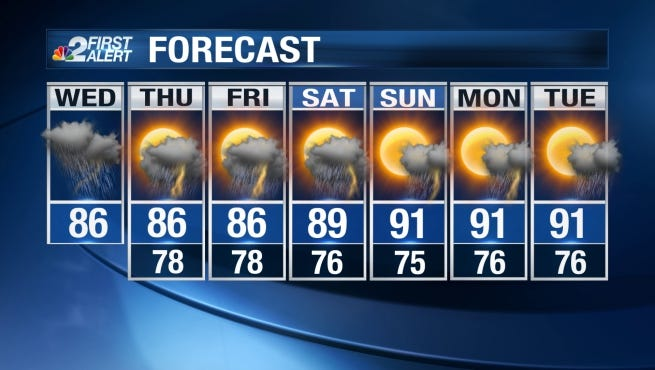 another round of scattered rain and storms are expected Wednesday, some of which will be quite heavy.