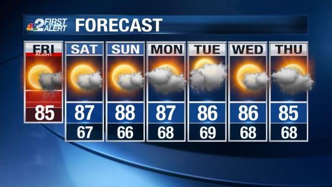 The forecast calls for several more days of warm weather in Southwest Florida, but Friday we have a chance for some rain.