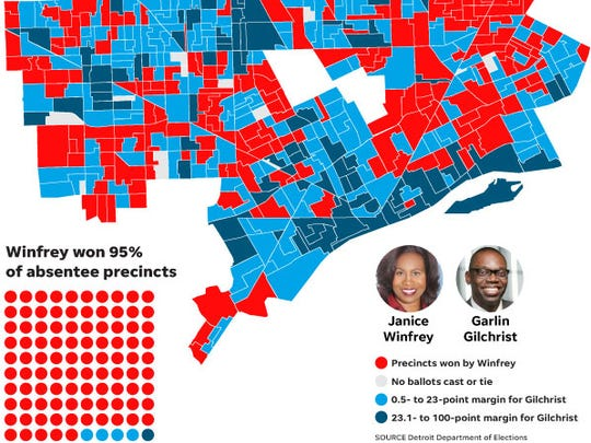 This map shows the Election Day votes cast for incumbent Detroit City Clerk Janice Winfrey (red) and challenger Garlin Gilchrist (blue). Winfrey's victory came from a strong showing of absentee votes.