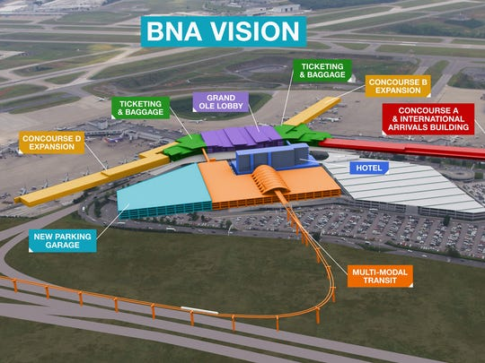 New parking, more security lines, larger baggage claim and ticketing areas, expanded concourse space and a first-of-its-kind hotel are among projects planned at Nashville International Airport over the next five to seven years.