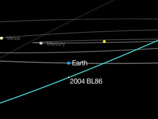 asteroid fly by earth tonight - photo #9