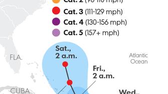 Hurricane Maria's expected path