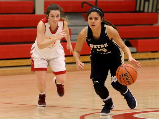 Notre Dame's Trisha Palomo dribbles up court in the