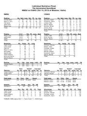 individual stats
