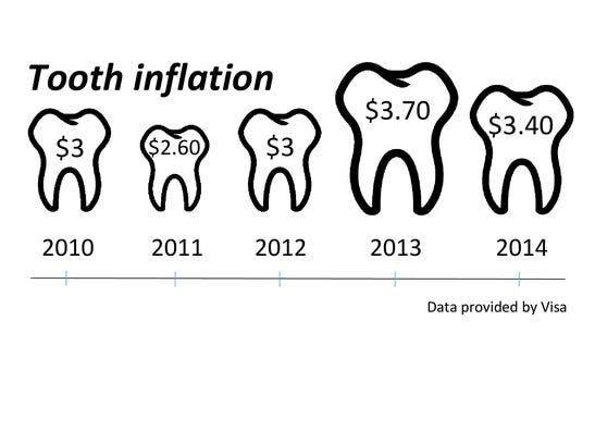 toothchart-page-0