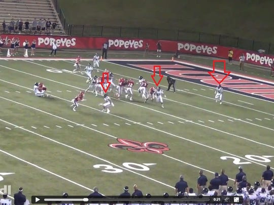 Cougars run defense plays the triple option perfectly.