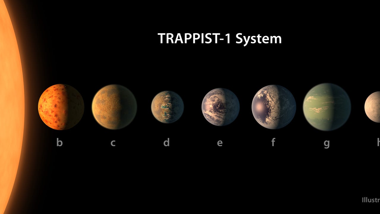 Facts about the newly discovered TRAPPIST-1 and its planets.