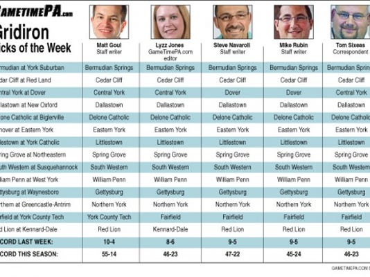 WEEK 5 PREDICTIONS. (Click image to see a larger version.)