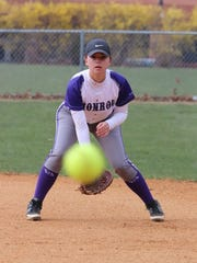 Monroe's Erica Rubino is the Home News Tribune Softball