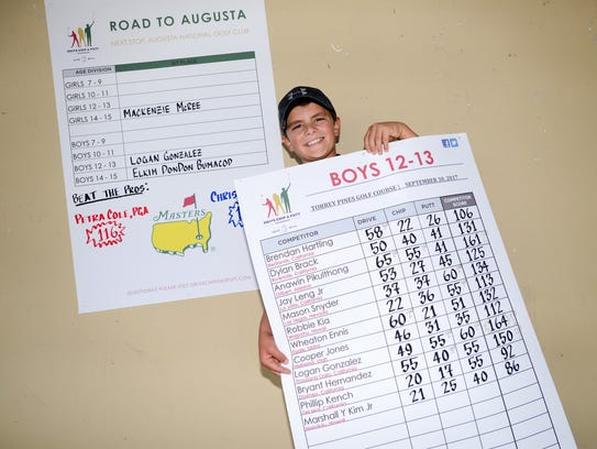 Logan Gonzales of Thousand Oaks holds up his winning