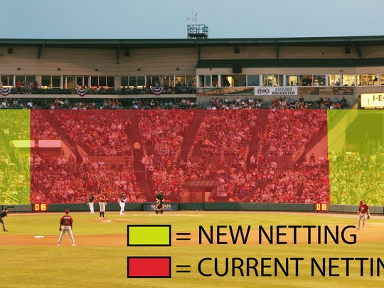 This graphic is an approximation of how the 2018 backstop netting compared with the previous netting at Frontier Field.