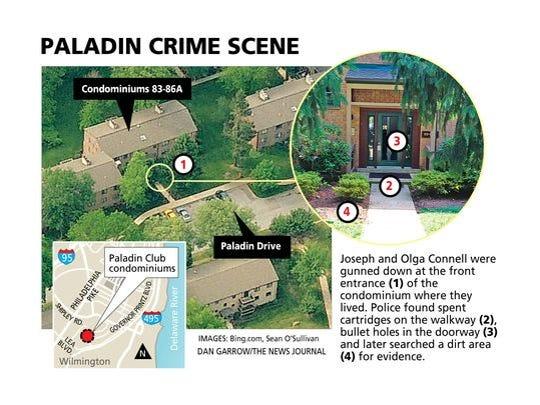 Paladin Club crime scene