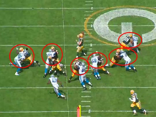 All six Lions get stuffed by the Packers offensive line.