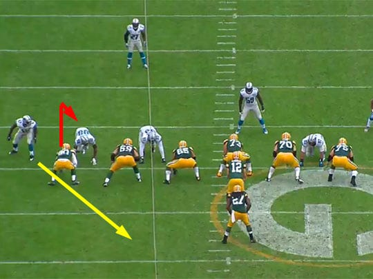 Rodgers just dumps the ball off to his tight end after the Lions blitz off the edge.