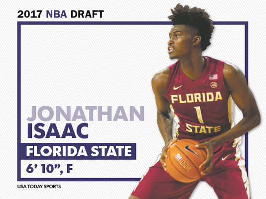 636312749479124594-NBA-draft-prospects-Presto9.png