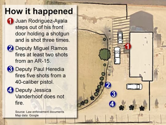 A diagram of the shooting of Juan Carlos Rodriguez-Ayala, based on investigation documents
