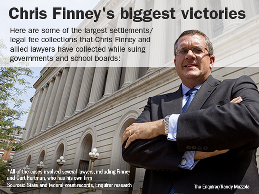 Finney From Suing School Boards To Representing Them