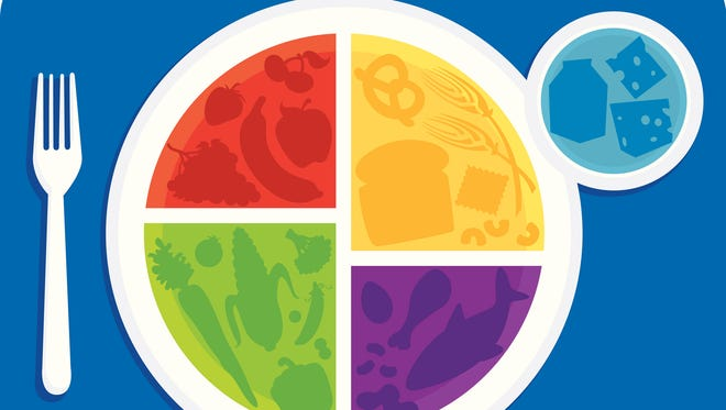 MyPlate has four sections: 30 percent grains, 40 percent vegetables, 10 percent fruits, 20 percent protein, and a smaller circle representing dairy.